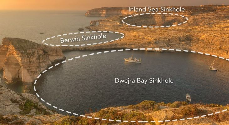 Sinkholes Joseph Caruana Dwejra.weebly.com copyright